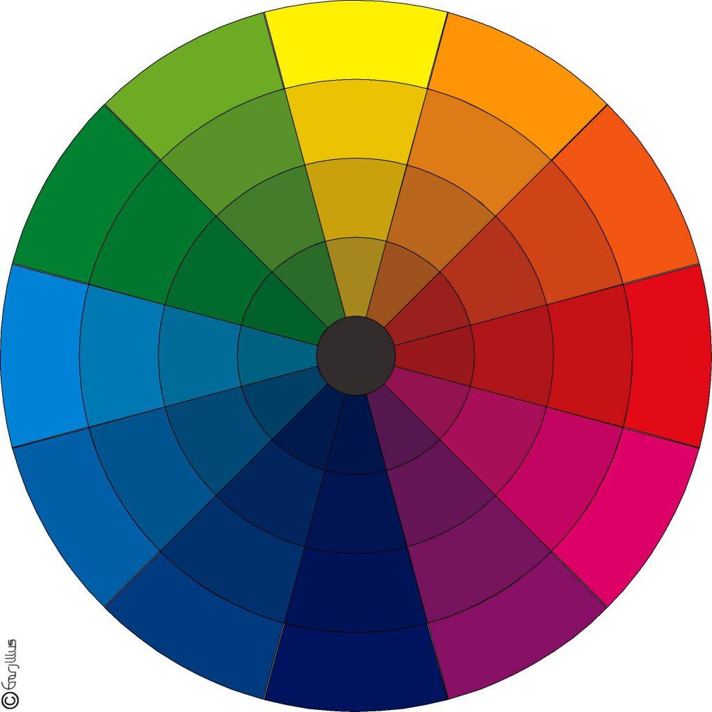 cerchio-cromatico